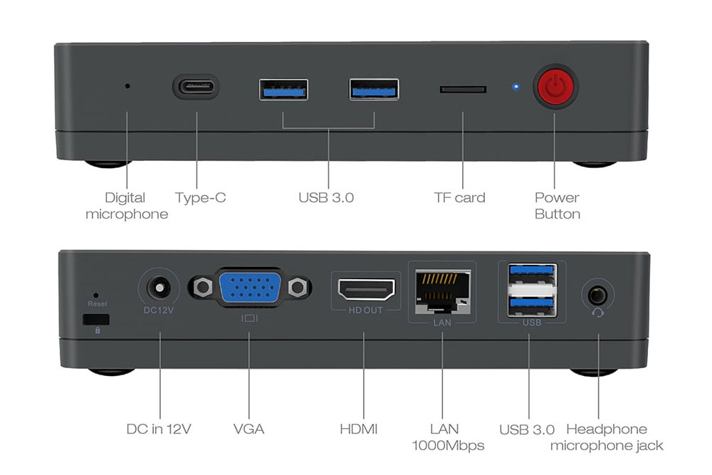 Alfawise T1 ports
