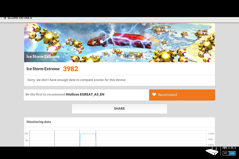Egreat A5 Ice Storm Extreme benchmark