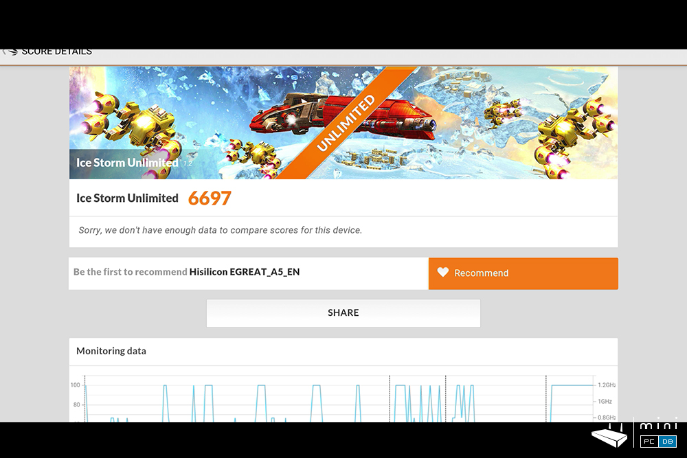 Egreat A5 Ice Storm Unlimited benchmark