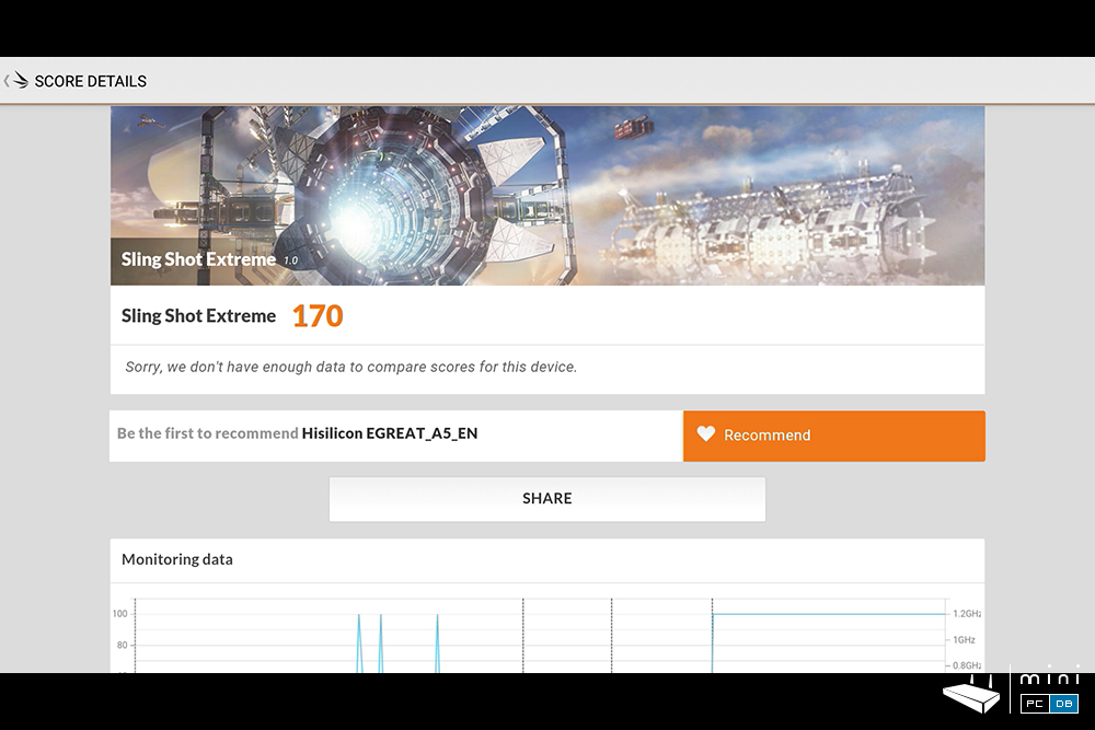 Egreat A5 Sling Shot Extreme benchmark