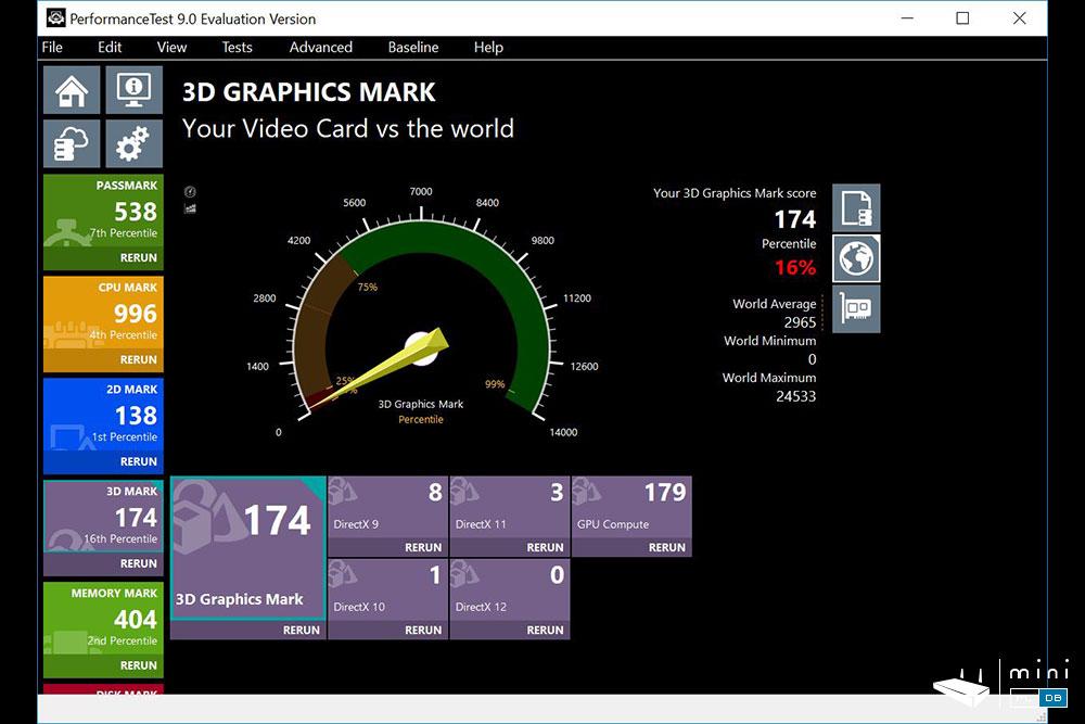 Higole Gole10 - Passmark 9.0 - 3D graphics