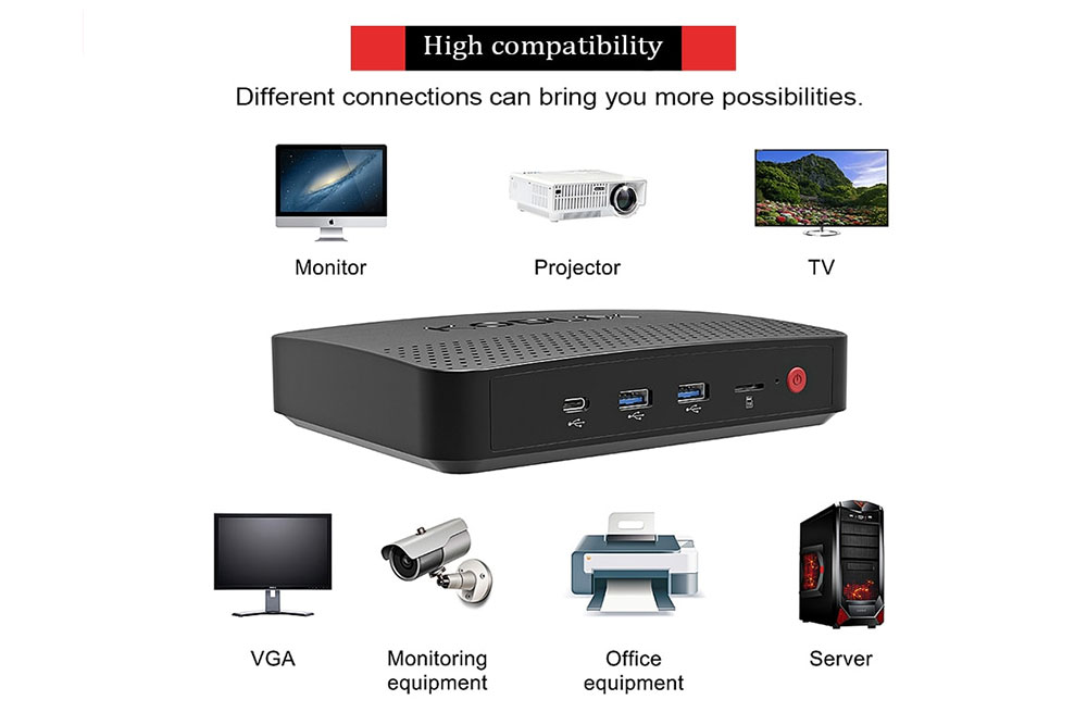 KODLIX N42-D Mini PC connections