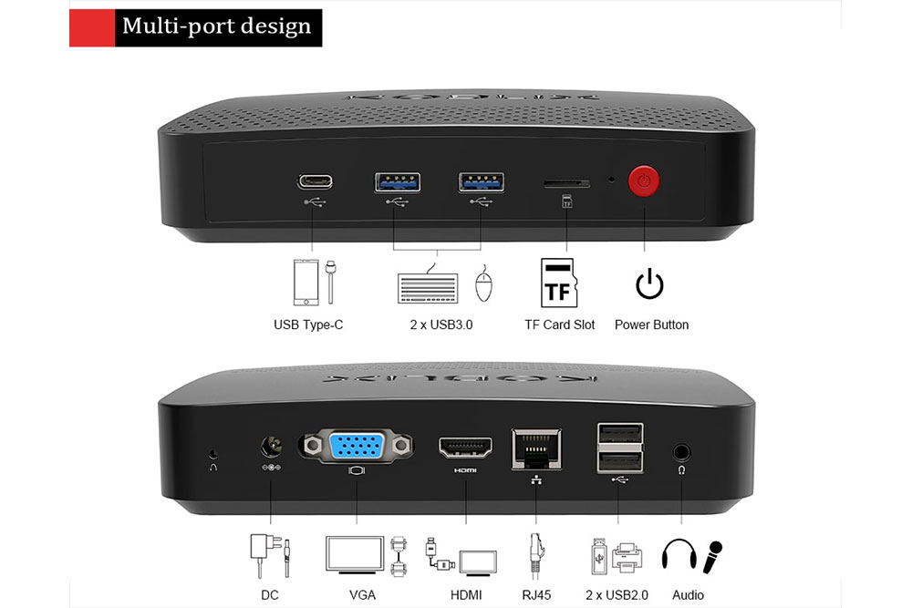 KODLIX N42-D Mini PC ports
