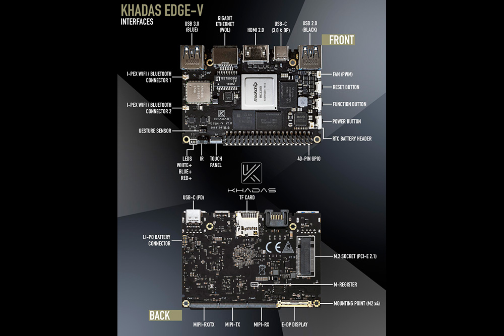 Khadas Edge interfaces