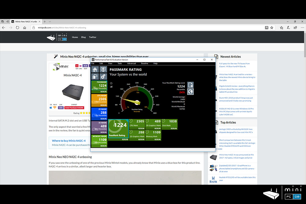 Minix NEO N42C-4 benchmarks: Passmark