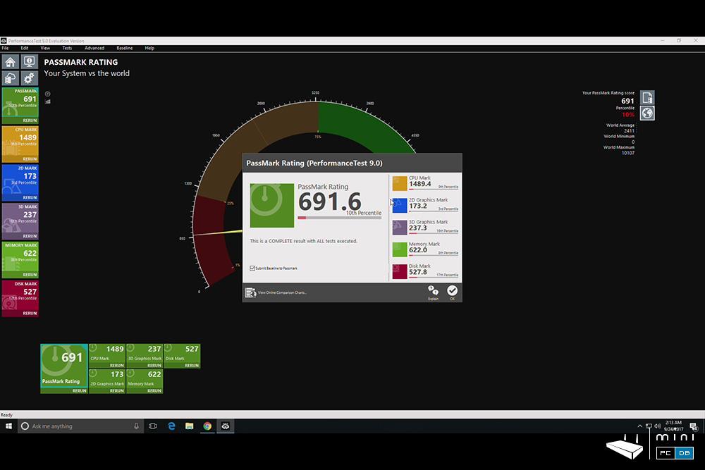Minix NEO Z83-4 Pro benchmarks - Passmark