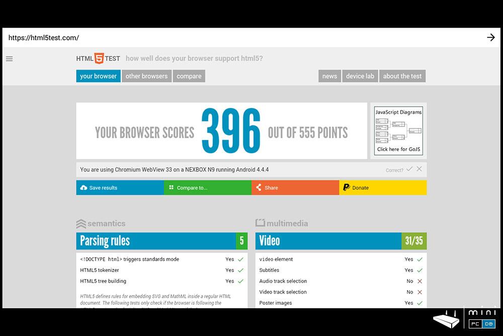 Nexbox N9 HTML5 benchmark