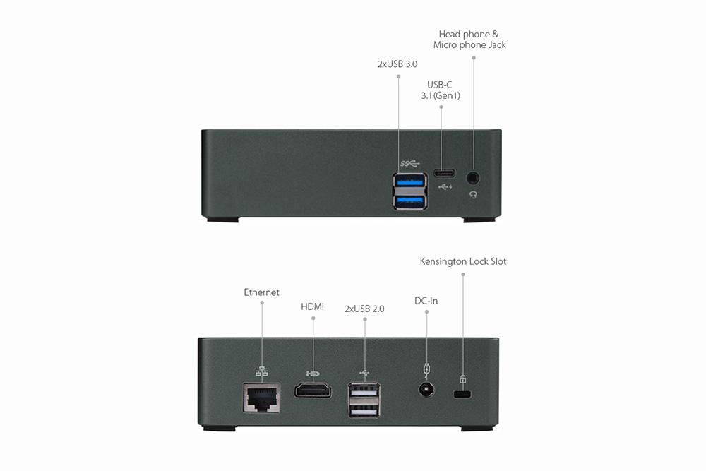Vorke V2 Mini PC ports