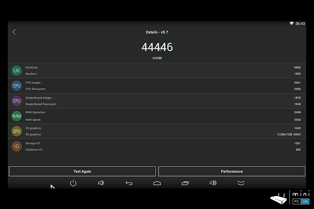 Veolo 4K gets over 44k in AnTuTu when output is set to 720P