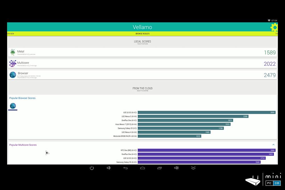 Impressive results in Vellamo for Veolo 4K