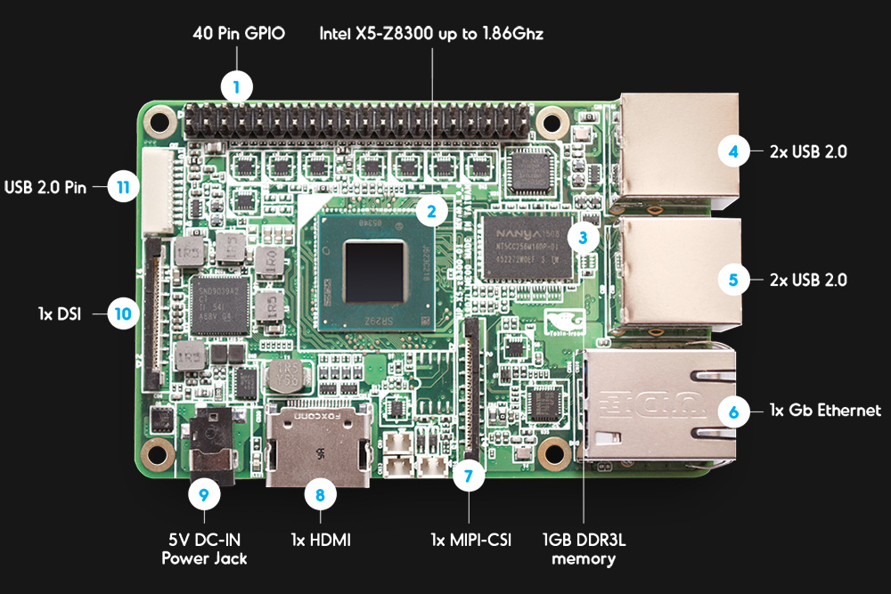 Aaeon Up dev board specs