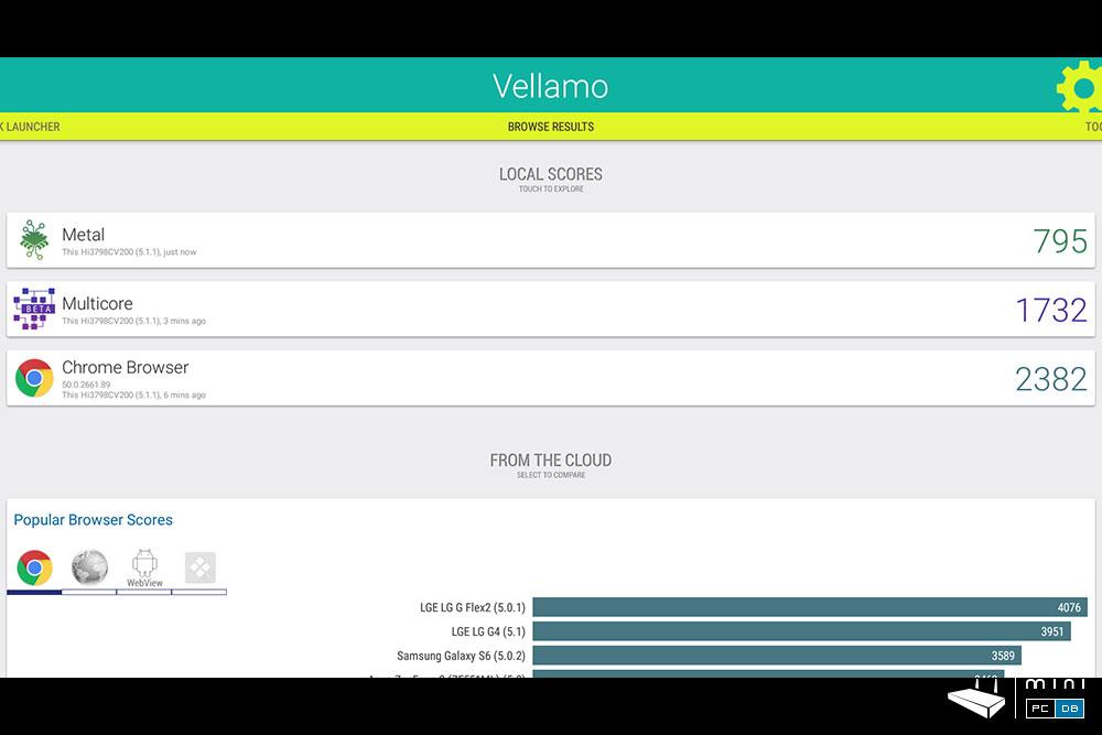 Himedia Q10 Pro Vellamo